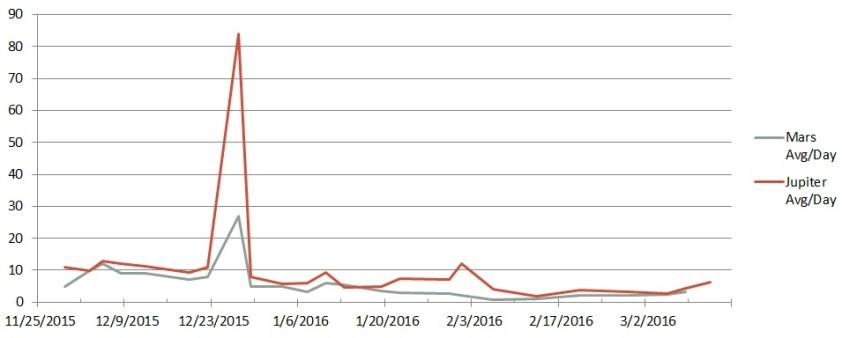 2015-16 Mite Drop1
